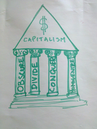 Capitalism pillars of support sized.jpg