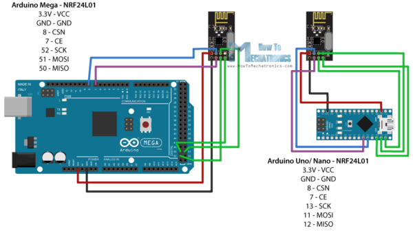 NRF24L01-and-Arduino-Tutorial-Circuit-Schematic.png