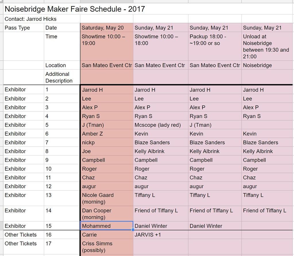 MakerFaire2017 Persons Schedule4.JPG
