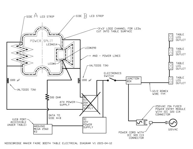 Noise square table noisebridge noisebridge table logo diagram diagramg ccuart Choice Image